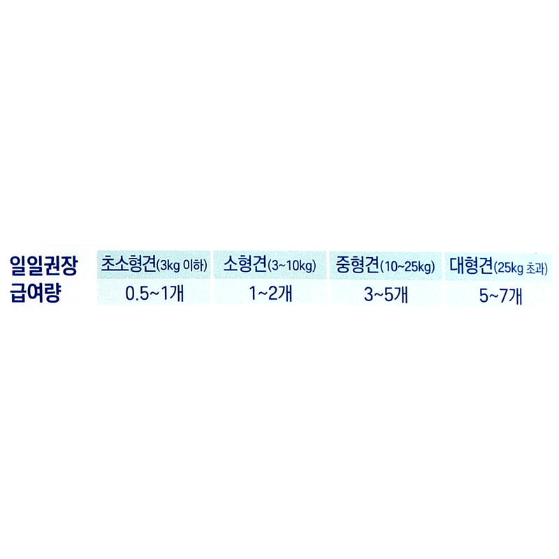 [ 1 + 1 ] 반려소반 오리목뼈 50g