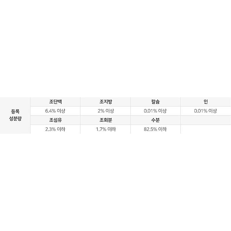 [7+3] 로얄캐닌 미니 스테럴라이즈드 파우치 85g