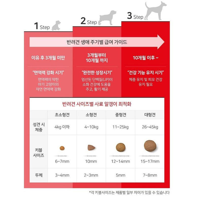 https://img.dogpre.com/web/dogpre/product/83/82200_detail_05214275.jpg