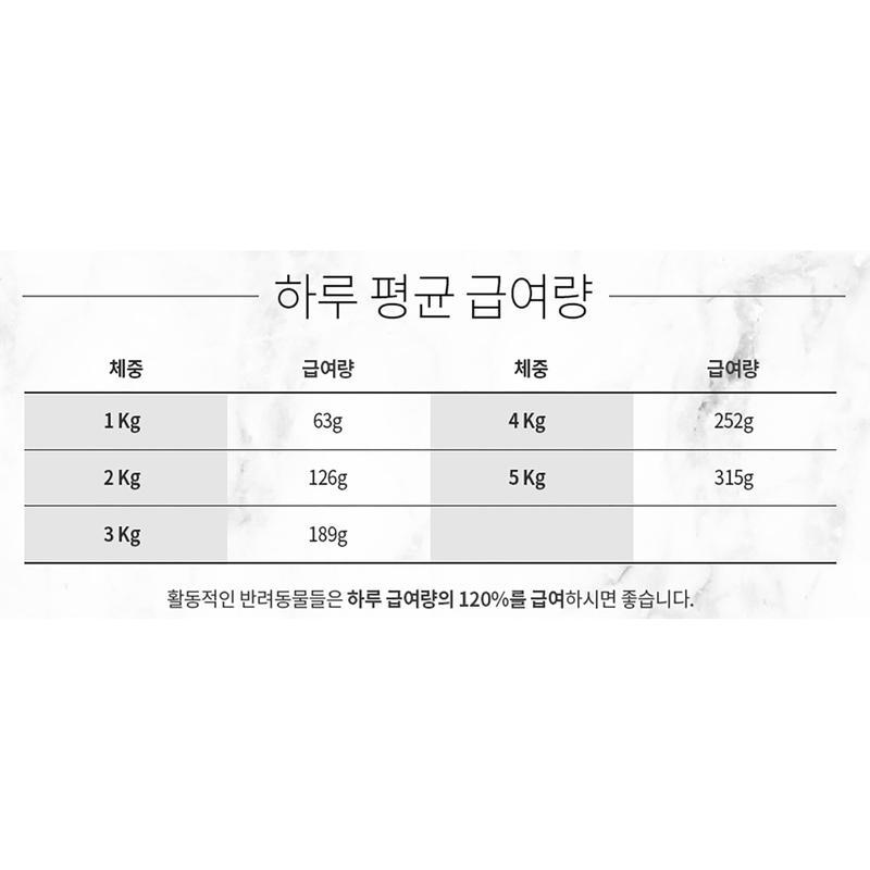 [3+1] 오쥬 바이 로우즈 닭가슴살&호박 파우치 69g