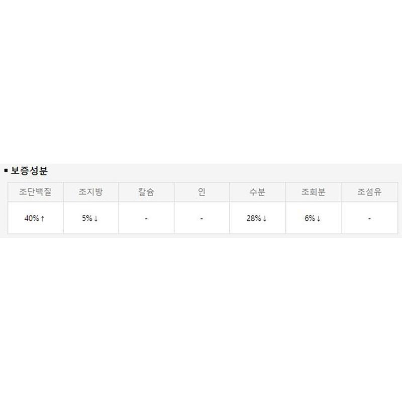 네츄럴코어 네츄럴덕 힘줄&오리 트위스트 S 40g