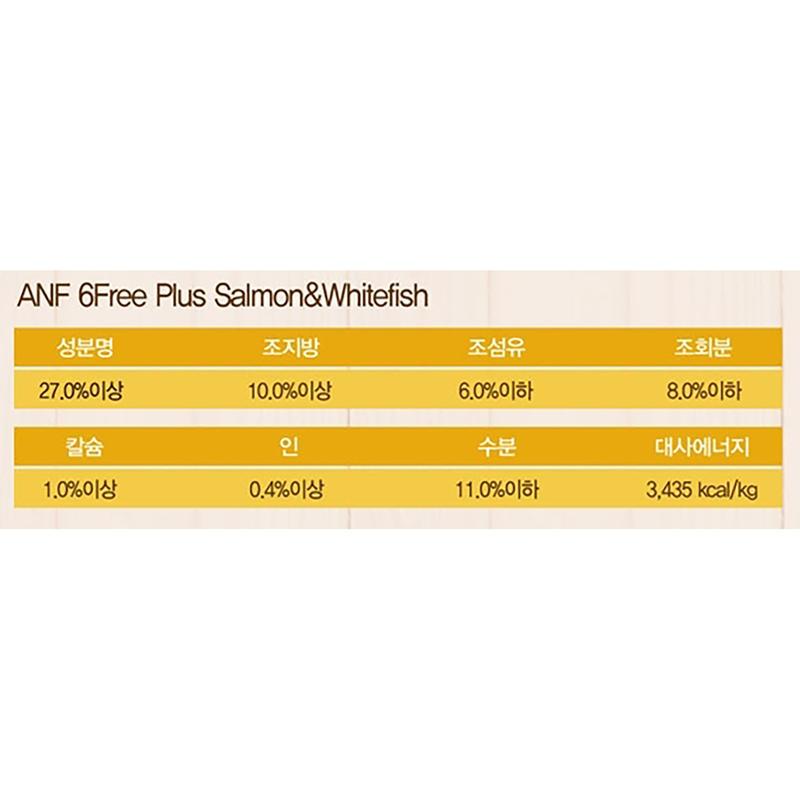 ANF 유기농 6Free 플러스 오리고기&연어 40g