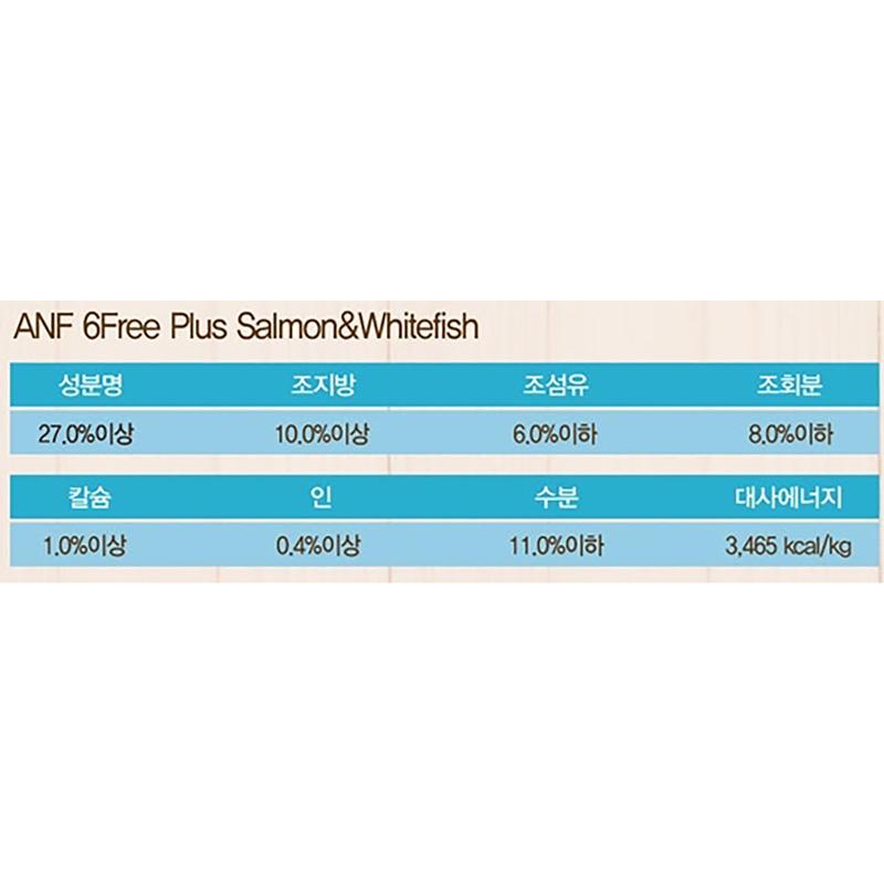 ANF 유기농 6Free 플러스 연어&흰살생선 40g