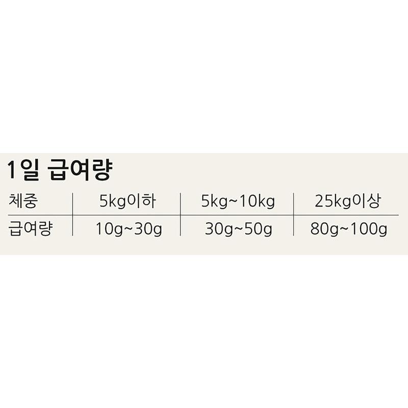 먹자 고구마 닭가슴살말이&고구마 오리안심말이 80g