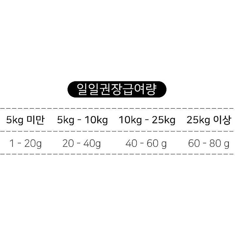 펫슐랭 쉐프의레시피 국내산 닭가슴살 소프트 슬라이스 540g